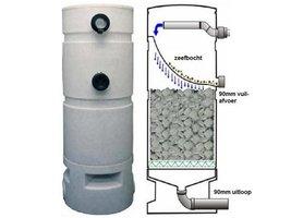 Shower Filter met zeefbocht